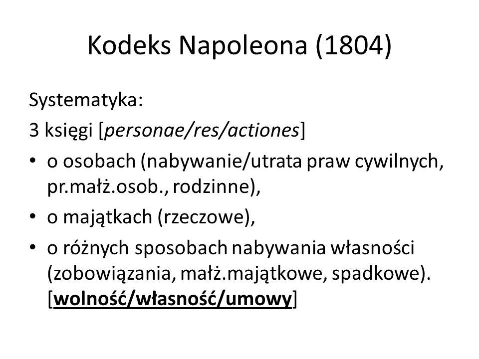 Kodeks Napoleona (1804) Systematyka: 3 księgi [personae/res/actiones]